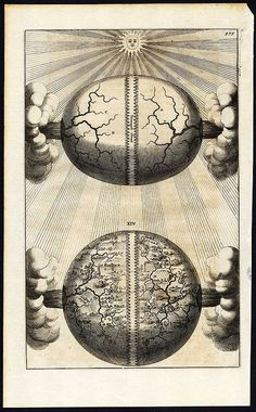 ORIGIN OF THE EARTH-CREATION THOMAS BURNET. p. 963-Goeree-1690