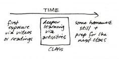 innovacion educativa #educacion