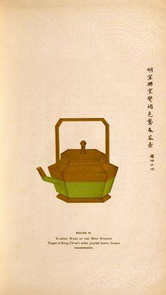 Teapot design, China, 1930s
