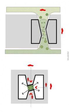 concept diagram More Architecture Concept Diagram, Architecture Panel, Architecture Student, Architecture Diagrams, Architecture Portfolio, Diagram Design, Graph Design, Parti Diagram, Presentation Design
