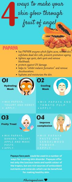 Papaya Face pack - Give proper food to your skin using papaya face pack and get beautiful, glowing and lightening of skin because papain enzyme of papaya works wonder on skin.
