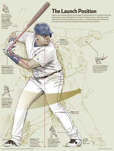 Cabrera's ever-changing stances have brought increasing exposure to a school of hitting that largely ignores nearly everything but one moment during the swing. Here's his power position.