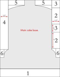 Amanda creates thomas the train cake pattern cake tutorials amanda creates thomas the train cake pattern pronofoot35fo Images