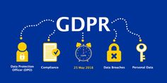 All businesses need to understand the basic rules surrounding the GDPR data storage. Read to know more about GDPR.GDPR Data Storage at Backup Everything. Data Protection Officer, General Data Protection Regulation, Marketing Digital, Email Marketing, Marketing Companies, Affiliate Marketing, Internet Marketing, Donald Trump, Gdpr Compliance