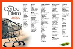 Printable Low Gi Food List | Quick Start Low Carb Grocery Foods List Download PDF | Low Carbe Diem