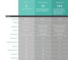 #Website #Cost #Factors for Website #Design