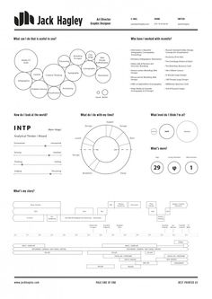 Infographics Résumé 2012 Infographic
