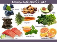 Foods that reduce Stress ❥➥❥ Blueberries, Avocados, Dark Chocolate, Lemon balm tea Which is YOUR go. pinned with Get Healthy, Healthy Tips, Healthy Snacks, Healthy Recipes, Healthy Women, Healthy Habits, Blueberries, Lemon Balm Tea, Food Facts