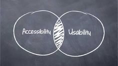 Ten Guidelines To Improve The Usability And Accessibility Of Your Site #usability #UX #accessibility #UserExperience