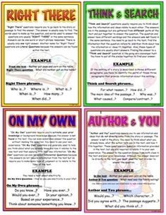 This QAR poster set includes one poster on each of the four types of questions - Right There, Think Anders Robbins Reading Lessons, Reading Resources, Reading Activities, Reading Skills, Teaching Reading, Library Activities, Class Activities, School Resources, Learning
