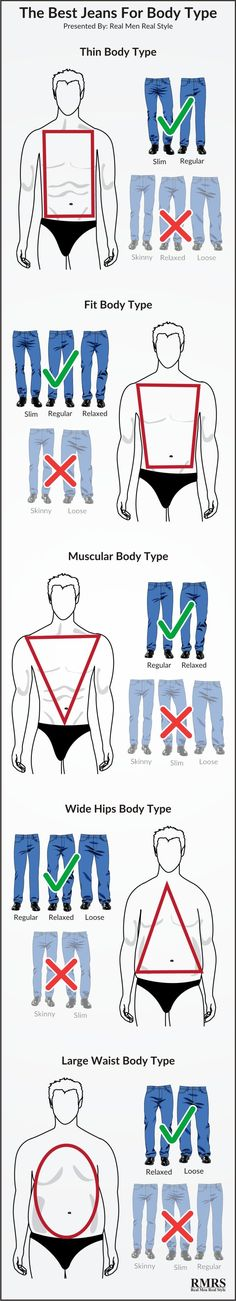 The Best Jeans For Body Type Infographic                                                                                                                                                      More