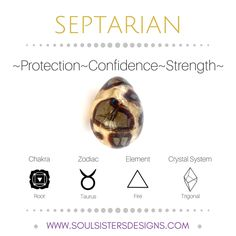 Metaphysical Healing Properties of Septarian, including associated Chakra, Zodiac and Element, along with Crystal System/Lattice to assist you in setting up a Crystal Grid. Go to https:/wwwsoulsistersdesigns.com to learn more!
