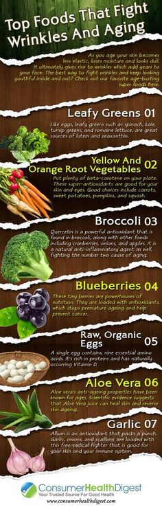 Foods That Fight Wrinkles and Aging Want to know effective and time-tested anti aging skin care tips skincare? All you need to do is eat these top foods that fight the signs of aging. Anti Aging Tips, Anti Aging Skin Care, Blueberry Green Tea, Onigirazu, Diy Masque, Les Rides, Belleza Natural, Anti Aging Cream, Organic Skin Care