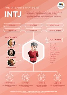 The INFJ Personality INFJs are insightful and brilliant individuals who have a good understanding of the complexities of human motivations and relationships. They show these traits by being caring, responsible, loyal and encouraging to people around them. Briggs Personality Test, Personality Psychology, The Advocate Personality, Advocate Personality Type, Good Personality Traits, Pisces Personality, Personalidad Infj, Infj Mbti, Infj Traits