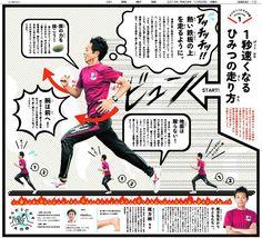 雑誌とかレイアウトとか Men Design, Book Design, Cover Design, Layout Design, Japan Graphic Design, Graphic Design Typography, Editorial Layout, Editorial Design, Neko