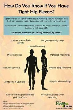 tight hip flexor causes