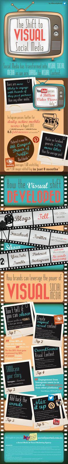 """L'importance des médias sociaux """"visuels"""" pour les marques #PictureMarketing #SocialMedia"""