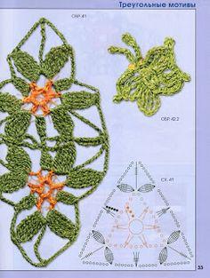 SOLO PUNTOS: crochet círculos, pentagonal, triangulos Beau Crochet, Crochet Lace Edging, Crochet Motifs, Form Crochet, Crochet Baby Hats, Thread Crochet, Crochet Gifts, Crochet Doilies, Crochet Yarn