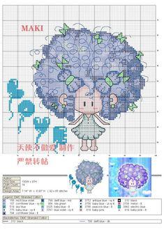Schema punto croce Capellona Azzurra