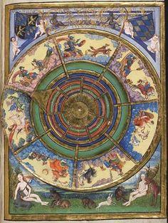 Zodiaco Sº XVI - St Gallen