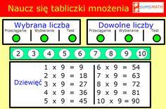 Naucz się tabliczki mnożenia
