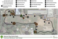 Montessori Nature Play Earth Path