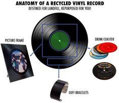 Crafts Using LP Records   Vinyl Record Anatomy