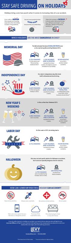 Stay Safe Driving on these 5 Holidays | Cincinnati, Ohio