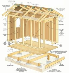Amazing Shed Plans - construire son abri de jardin en bois- plan du cadre de la construction - Now You Can Build ANY Shed In A Weekend Even If You've Zero Woodworking Experience! Start building amazing sheds the easier way with a collection of shed plans! Diy Storage Shed Plans, Wood Shed Plans, Easy Storage, Extra Storage, Cabin Plans, Shed Plans 8x10, 10x12 Shed Plans, Porch Plans, Storage Building Plans