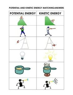 Potential and Kinetic Energy Printable | Energy Topics | Pinterest ...