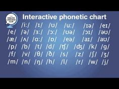 We have produced this interactive phonetic chart to help people studying English as a foreign language to practice pronunciation and to become more familiar with the sounds of English that they may not be accustomed to.