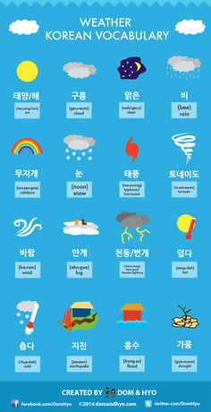 Korean Vocabulary: Weather