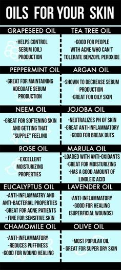 Young Living Essential Oils for your skin.