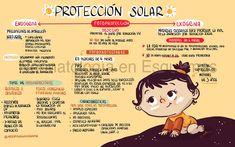 Protección solar:Fotoproteccion endogena y exógena   Neonatologia en esquemas Facebook