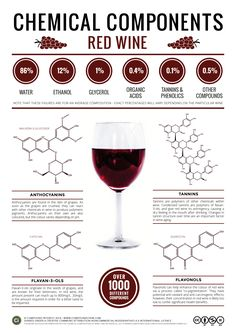 The Key Chemicals in Red Wine - Color, Flavor, and Potential Health Benefits | Compound Chem