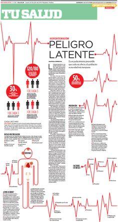 Hipertension: Conozca mas para tomar medidas para prevenir enfermedades en el futuro