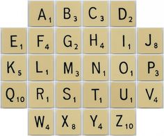 Reference for future crafts.. which #s go w/ which scrabble tile letters