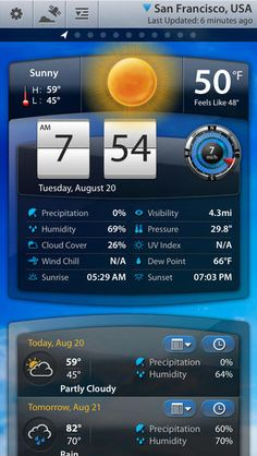 Top 5 Free Weather Apps for iPhone | iPhoneLife.com