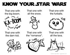 Know your Star Wars