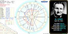 Al Lewis' birth chart.  http://www.astrologynewsworld.com/index.php/galleries/celeb-gallery/item/al-lewis  #astrology #birthday #birthchart #natalchart #taurus #allewis