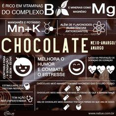 chocolate amargo benefícios quais são