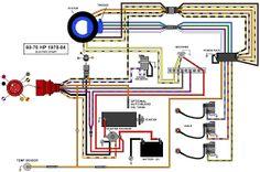 14 best 70 hp johson wiring images diagram, legends, cord 25 HP Johnson Outboard Carburetor image result for 70 hp johnson 1988 wiring to tachometer etc diagram