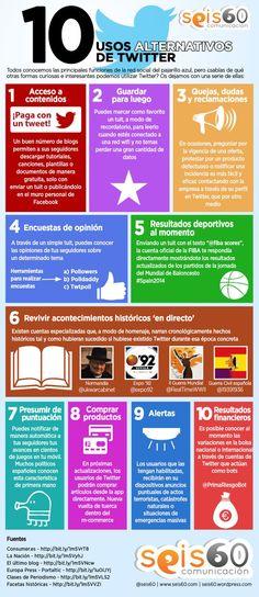 10 usos alternativos de Twitter. Infografía en español. #CommunityManager