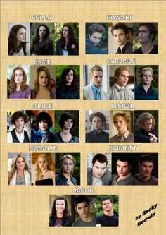 Evolution Of The Twilight Cast