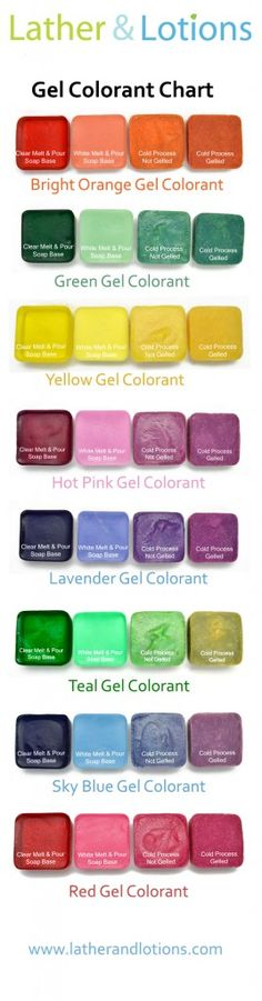 Colorant Chart of soap colors