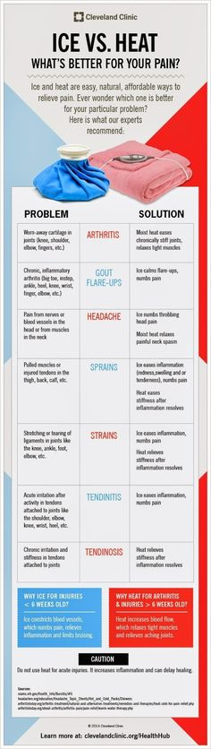 Should you use ice or heat?  Check out this infographic to find out when you should use Ice vs. Heat. - McKay-Dee Hospital - Google+