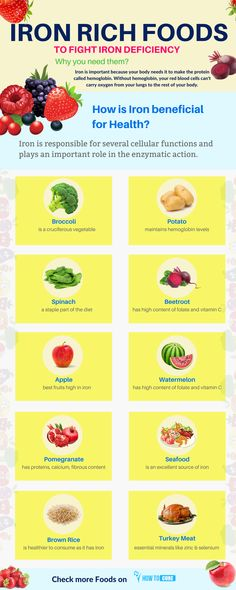 Marvelous Iron Rich Foods that are the Natural Cures of Anemia If you are suffering from iron deficiency disorders like anemia then, start eating these iron rich foods right from today. Marvelous Iron Rich Foods that are the Natural Cures of Anemia Foods With Iron, Foods High In Iron, Iron Rich Foods, Iron Rich Baby Food, Iron Rich Recipes, Anemia Diet, Food For Anemia, Anemia Foods, Cure For Anemia