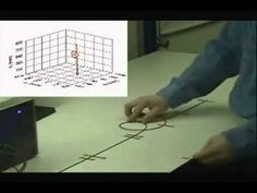 Fiber Optic Shape & Position Sensing - Luna Innovations