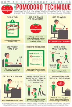 We always wonder how does the time pass so fast, you always plan to do a ton of things, but you end up doing nothing, and that's because of bad time management. Everyone has 24 hours each day, but it's how you use these hours what makes the difference. We have collected some of the best charts and infographs to help you manage your time better and be more productive.