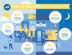 6 Ways Smart Automation Can Maximize Efficiency and Minimize Loss (Infographic)